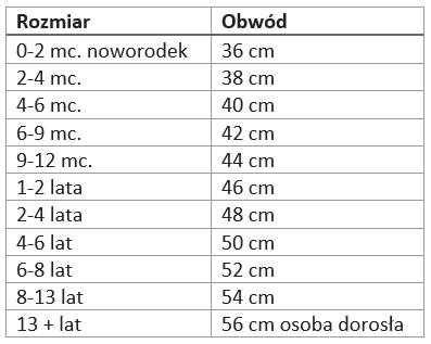 Tabela rozmiarów korony